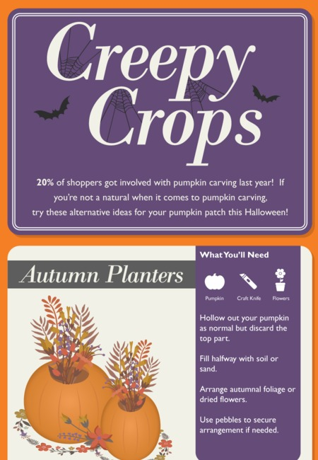 Perrywood halloween infographic
