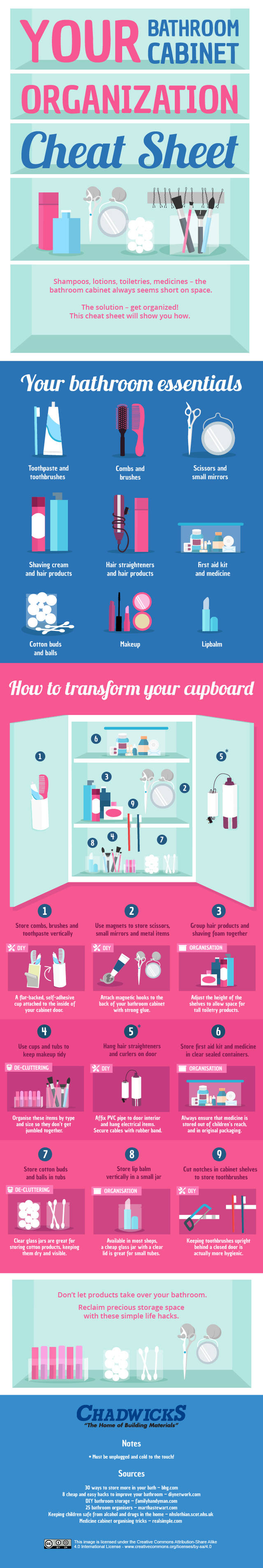 Your bathroom cabinet organisation cheat sheet us