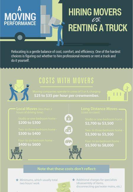 Storagefront moving comparison infographic