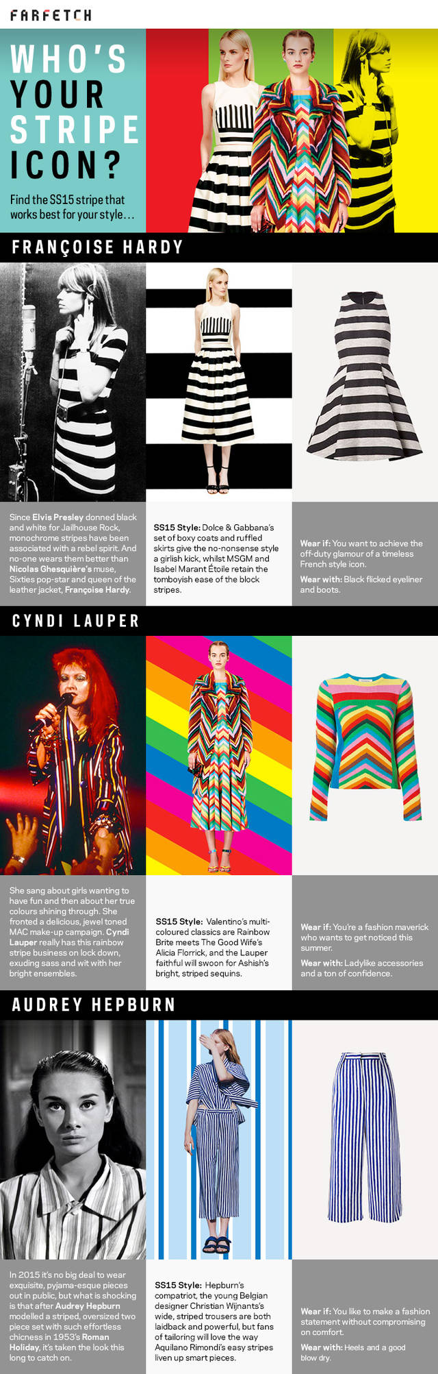 Stripes infographic