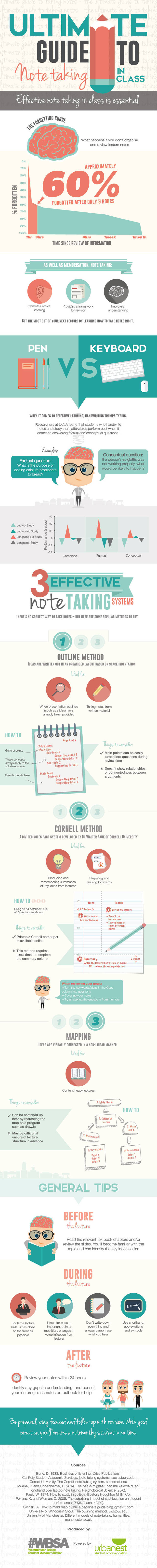 Ultimate guide to taking notes in class infographic