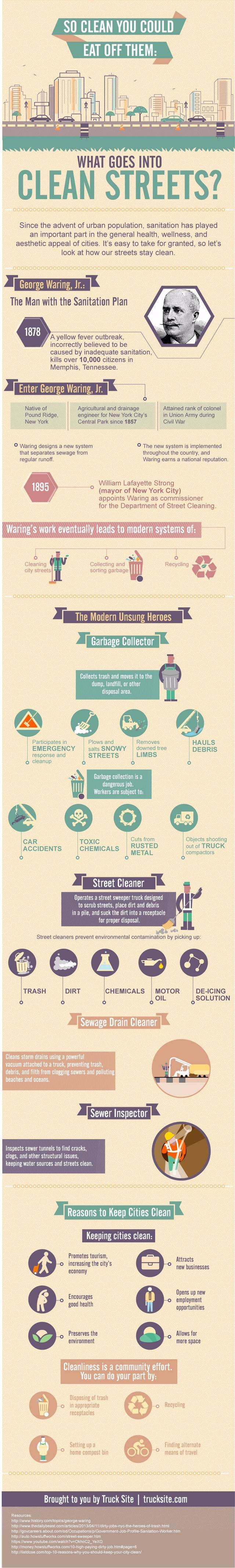 1502 graphic trucksite clean streets (1) compressed