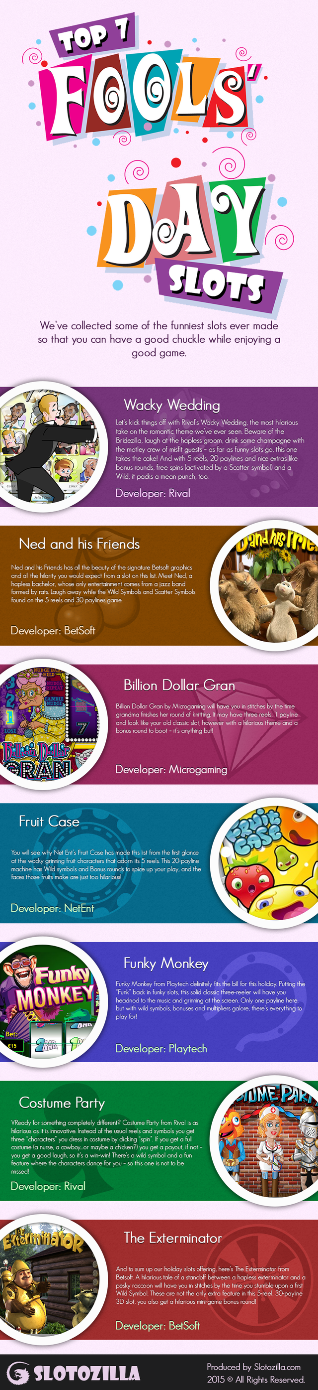 Lucky 7 april fools day slots infographic slotozilla