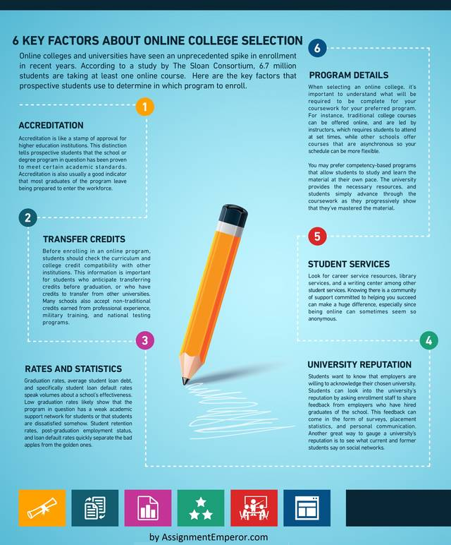 Infographic assignmentemperor
