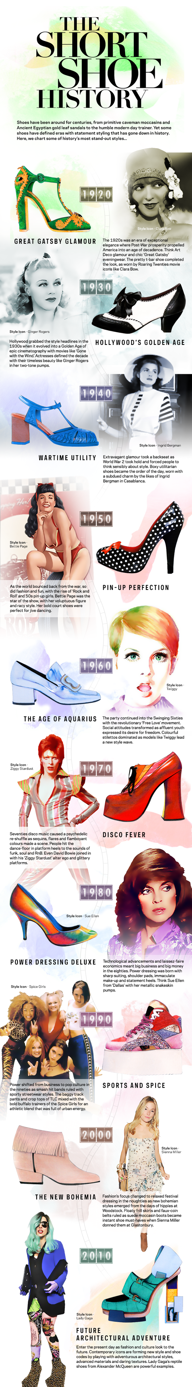 Shoes infographic final