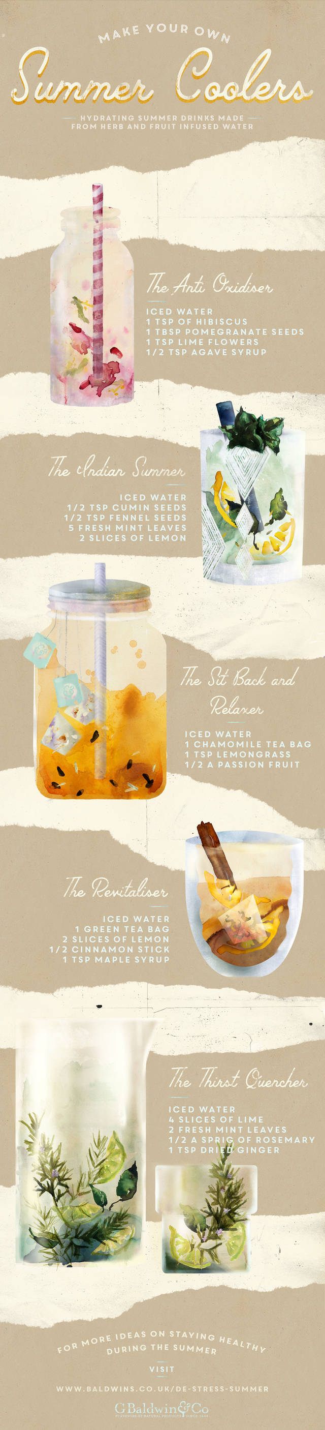 Summer coolers   infused water recipes