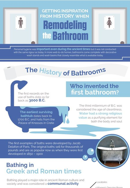 Bathrooms infographics