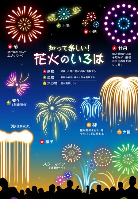 Hanabi infographic 723px