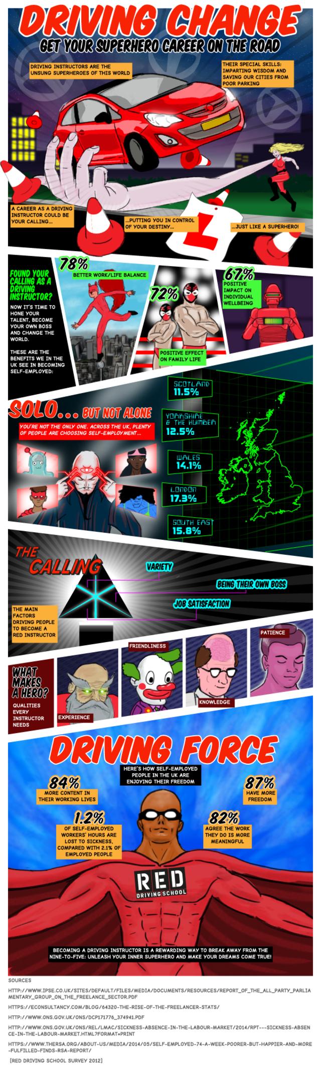 Red superhero infographic final