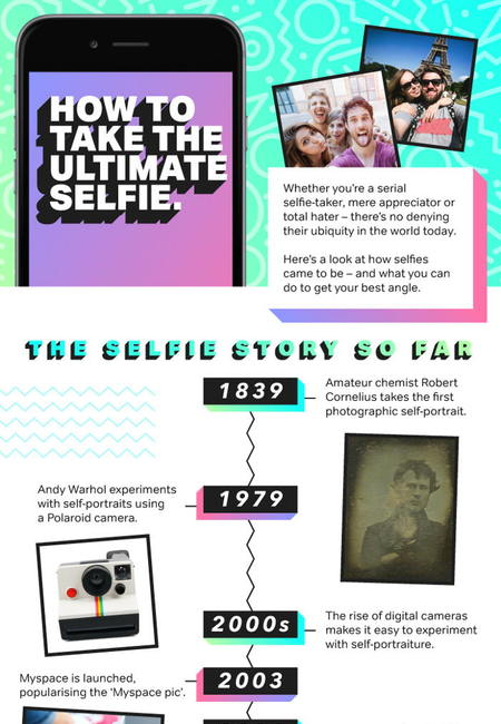 How to take the ultimate selfie infographic